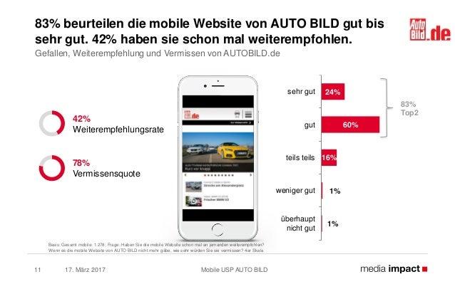 Mobile Usp Studie Auto Bild