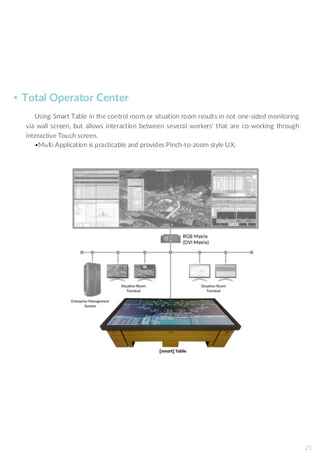 Control Room Operator Course Online
