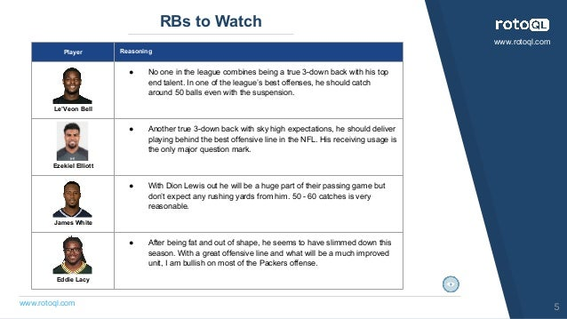 www.rotoql.com RBs to Watch 5 Player Reasoning Le'Veon Bell ● No one in the league combines being a true 3-down back with ...