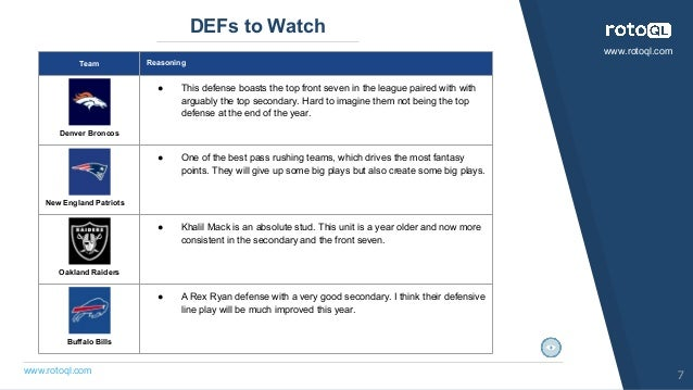 www.rotoql.com DEFs to Watch 7 Team Reasoning Denver Broncos ● This defense boasts the top front seven in the league paire...