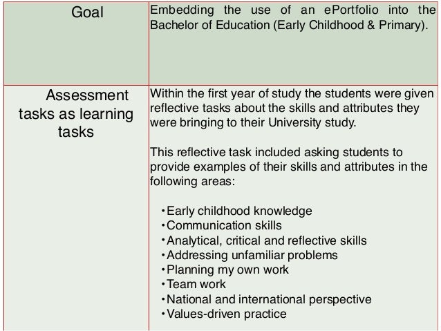 authentic assessment and student engagement