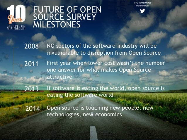 @FUTUREOFOSS #FUTUREOSS FUTURE OF OPEN SOURCE SURVEY MILESTONES 2008 NO sectors of the software industry will be invulnera...