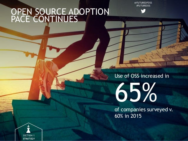 @FUTUREOFOSS #FUTUREOSS OPEN SOURCE ADOPTION PACE CONTINUES 65%of companies surveyed v. 60% in 2015 Use of OSS increased i...