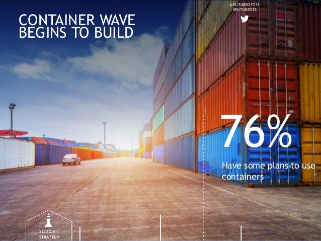 @FUTUREOFOSS #FUTUREOSS CONTAINER WAVE BEGINS TO BUILD 76%Have some plans to use containers SECTION 1 STRATEGY
