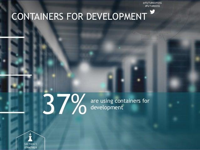 @FUTUREOFOSS #FUTUREOSS CONTAINERS FOR DEVELOPMENT 37%are using containers for development SECTION 1 STRATEGY