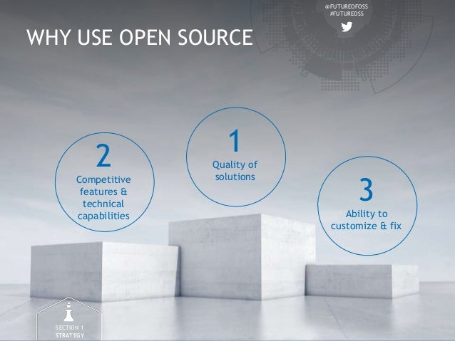 @FUTUREOFOSS #FUTUREOSS WHY USE OPEN SOURCE Quality of solutions 1 Competitive features & technical capabilities 2 Ability...