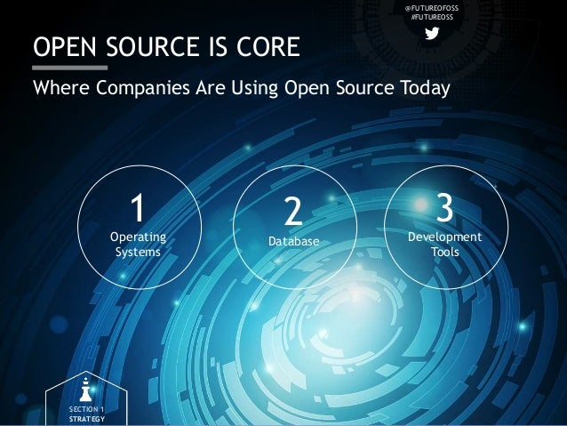 @FUTUREOFOSS #FUTUREOSS OPEN SOURCE IS CORE Operating Systems 1 Database 2 Development Tools 3 SECTION 1 STRATEGY Where Co...