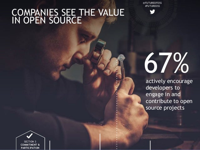 @FUTUREOFOSS #FUTUREOSS COMPANIES SEE THE VALUE IN OPEN SOURCE SECTION 3 COMMITMENT & PARTICIPATION 67%actively encourage ...