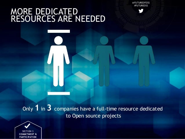 @FUTUREOFOSS #FUTUREOSS MORE DEDICATED RESOURCES ARE NEEDED SECTION 3 COMMITMENT & PARTICIPATION Only 1 in 3 companies hav...