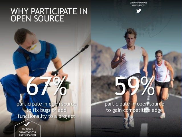 @FUTUREOFOSS #FUTUREOSS WHY PARTICIPATE IN OPEN SOURCE SECTION 3 COMMITMENT & PARTICIPATION 67%participate in open source ...