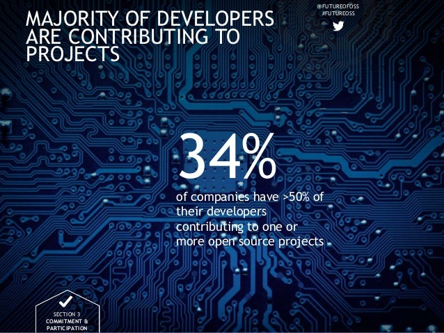 @FUTUREOFOSS #FUTUREOSS MAJORITY OF DEVELOPERS ARE CONTRIBUTING TO PROJECTS SECTION 3 COMMITMENT & PARTICIPATION 34%of com...
