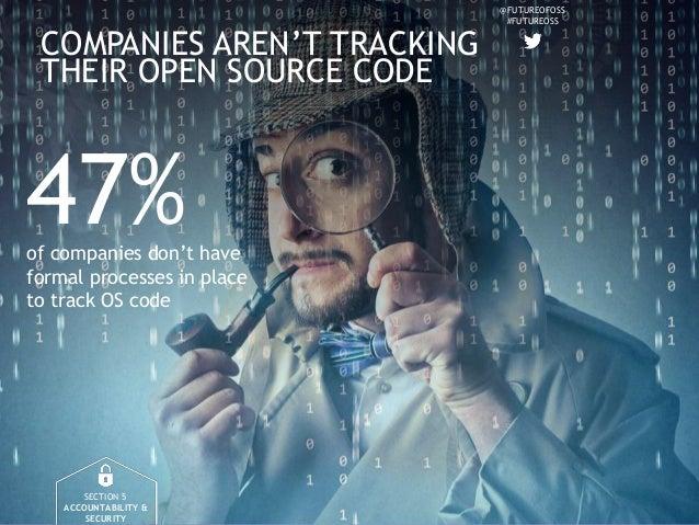 @FUTUREOFOSS #FUTUREOSS COMPANIES AREN'T TRACKING THEIR OPEN SOURCE CODE SECTION 5 ACCOUNTABILITY & SECURITY 47%of compani...