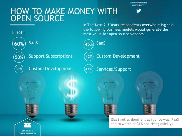@FUTUREOFOSS #FUTUREOSS HOW TO MAKE MONEY WITH OPEN SOURCE SECTION 6 OPEN BUSINESS In The Next 2-3 Years respondents overw...