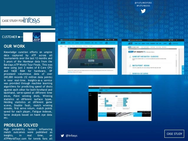 CASE STUDY CUSTOMER CASE STUDY FOR Knowledge curation efforts on umpire data captured by ATP across all tournaments over t...