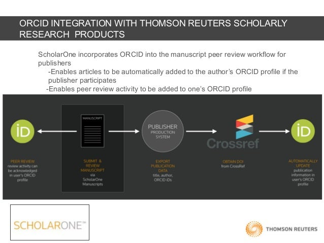 ORCID in Platforms and Services - Thomson Reuters (J  Prinsen)