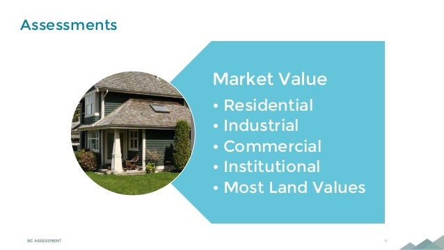 Valuation And Classification Of Real Property Bc