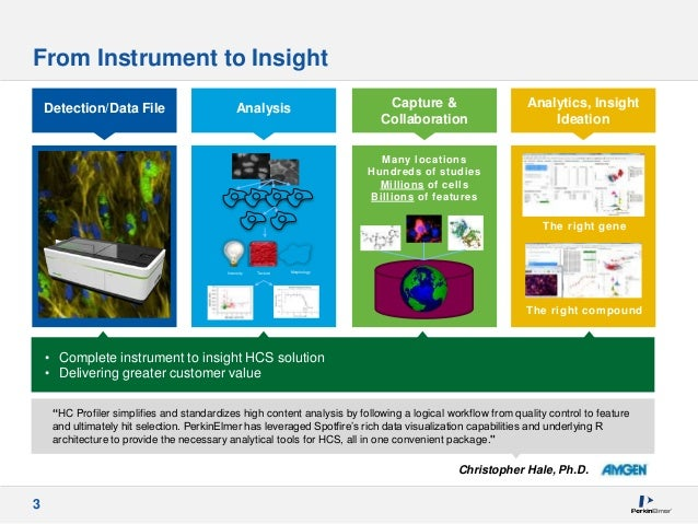 """3 From Instrument to Insight """"HC Profiler simplifies and standardizes high content analysis by following a logical workflo..."""