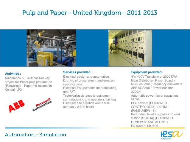 IESA: Automation for Worldwide Industries