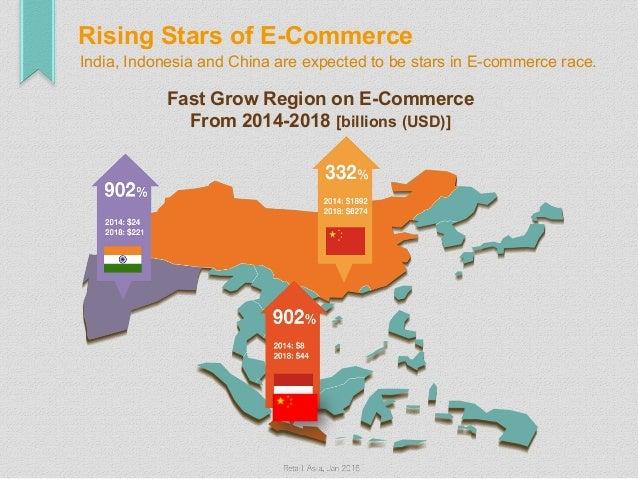 e commerce in hong kong E-commerce hongkong, hong kong 36 likes 24 were here echk transformed itself to be a enterprise grade software development company in hong kong.