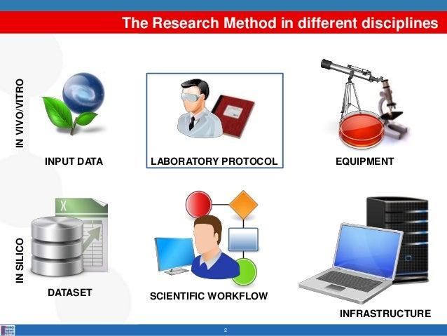 Reproducibility Using Semantics: An Overview Slide 2
