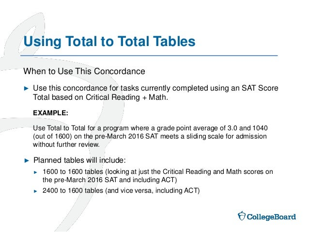 sat essay scoring table Act writing and sat essay requirements  we will continue to super score the sat a concordance table is used to determine your highest critical reading and math .