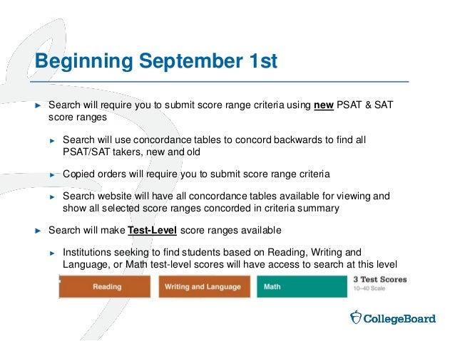 sat essay scores range