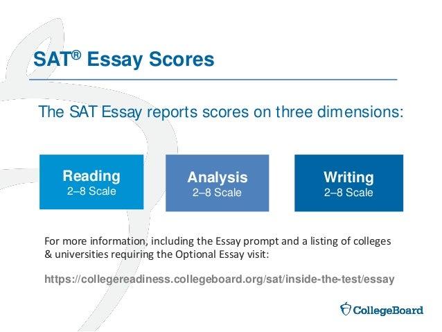 good sat essays