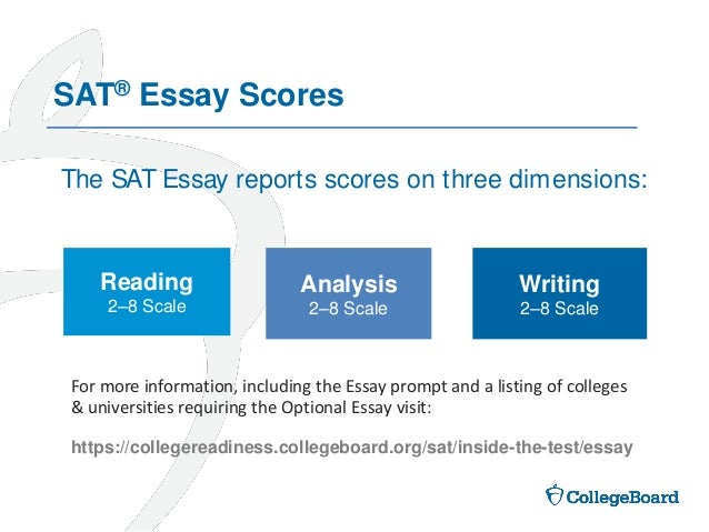 New SAT Essay Response  Score of     Magoosh High School Blog The College Panda