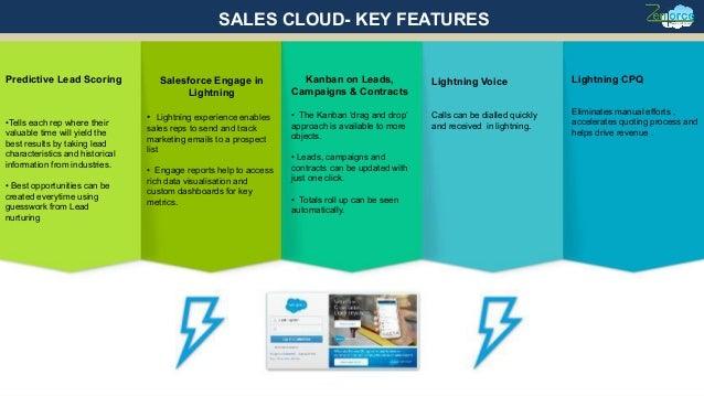 2016 Salesforce Release Highlights Slide 3