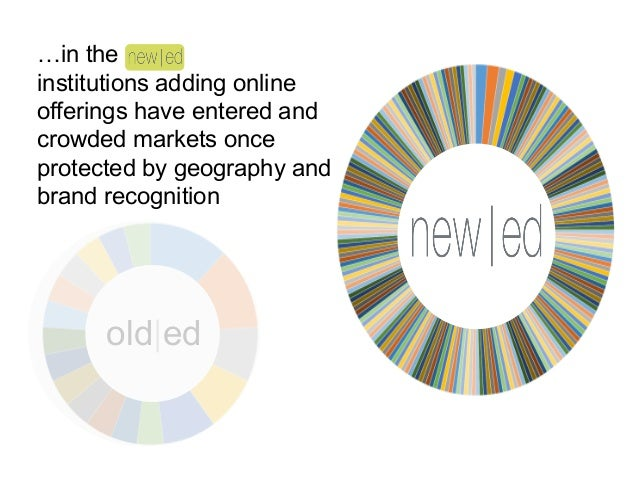 …in the institutions adding online offerings have entered and crowded markets once protected by geography and brand recogn...