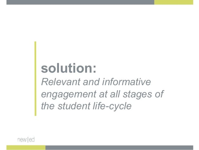 solution: Relevant and informative engagement at all stages of the student life-cycle