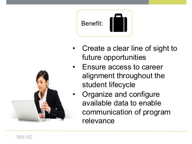 Benefit: • Create a clear line of sight to future opportunities • Ensure access to career alignment throughout the stude...