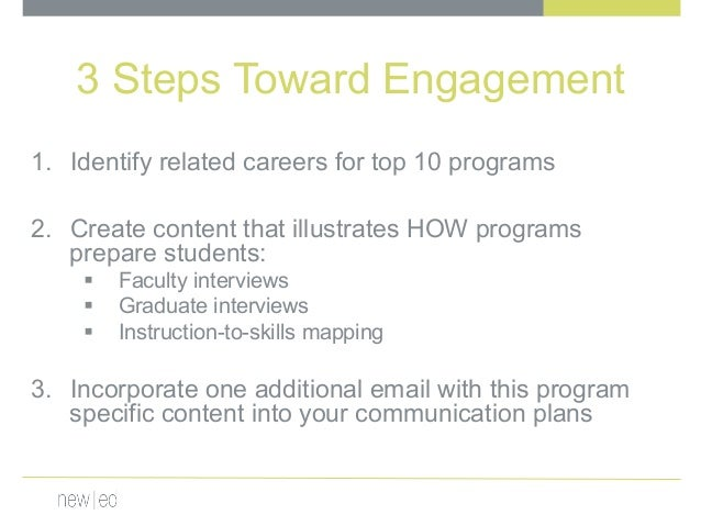 3 Steps Toward Engagement 1. Identify related careers for top 10 programs 2. Create content that illustrates HOW program...