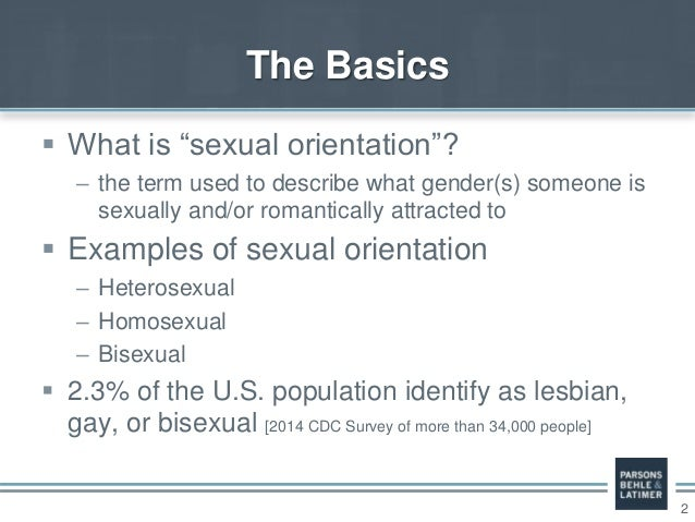 Define sexual orientation discrimination