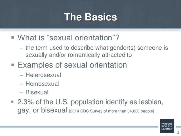 Discrimination against sexual orientation examples