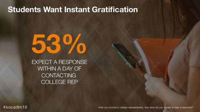 #socadm15 #socadm16! 53% EXPECT A RESPONSE WITHIN A DAY OF CONTACTING COLLEGE REP After you contact a college representati...