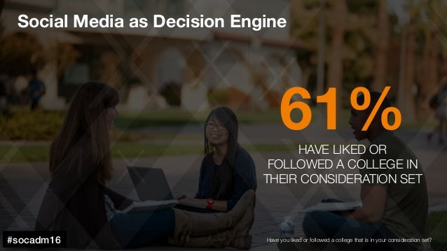 #socadm15 #socadm16! Social Media as Decision Engine 61% HAVE LIKED OR FOLLOWED A COLLEGE IN THEIR CONSIDERATION SET Have ...