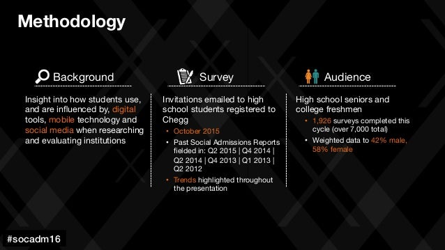 #socadm15 Audience   Invitations emailed to high school students registered to Chegg • October 2015 • Past Social Admiss...
