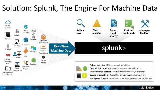 Spunk log analisys