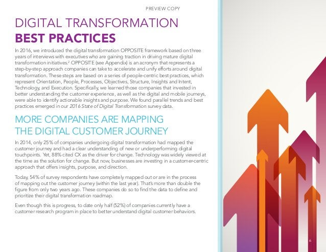 In 2016, we introduced the digital transformation OPPOSITE framework based on three years of interviews with executives wh...