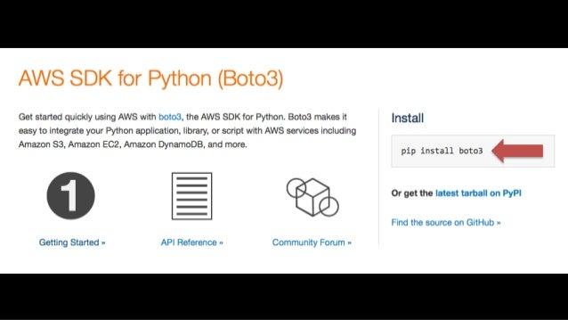 Python on AWS Lambda