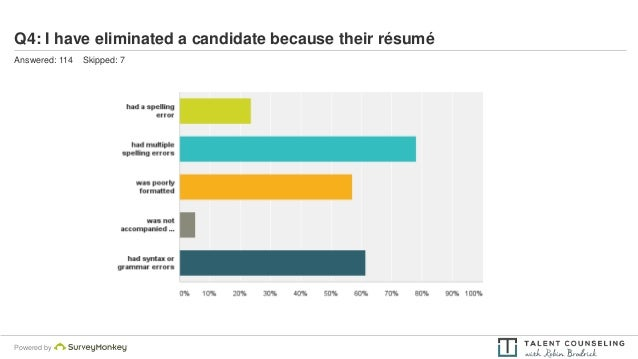2016 Survey Results: What Recruiters and Hiring Managers Really Want …