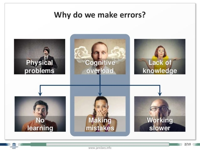 www.janclaes.info Why do we make errors? Cognitive overload Working slower Making mistakes No learning Lack of knowledge P...