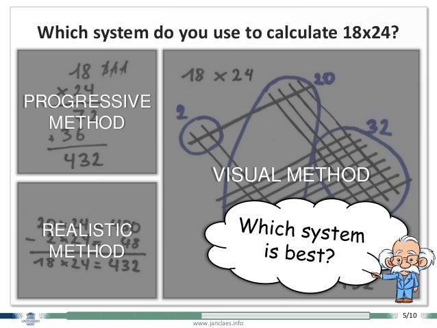 www.janclaes.info Which system do you use to calculate 18x24? PROGRESSIVE METHOD REALISTIC METHOD VISUAL METHOD 5/10