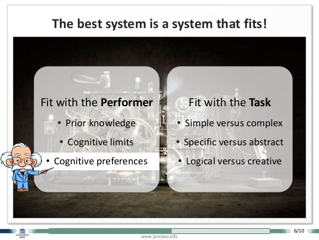 www.janclaes.info The best system is a system that fits! Fit with the Task • Simple versus complex • Specific versus abstr...