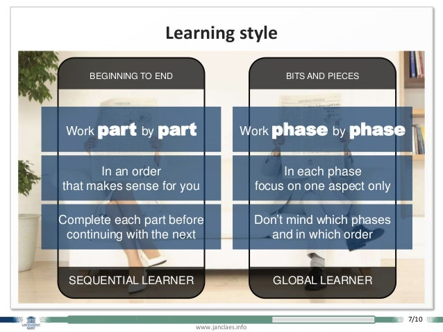 www.janclaes.info Learning style BITS AND PIECES GLOBAL LEARNER BEGINNING TO END SEQUENTIAL LEARNER Work part by part In a...