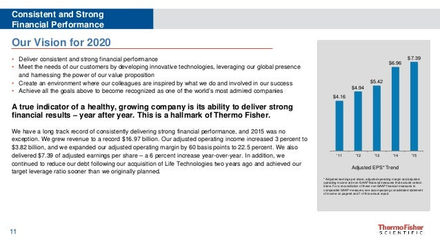 2016 Thermo Fisher Scientific Company Overview