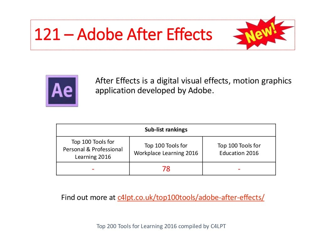 10 Great Books for After Effects Artists - School of Motion