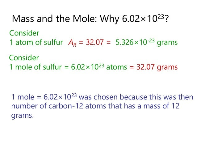 Molar mass copper sulfate