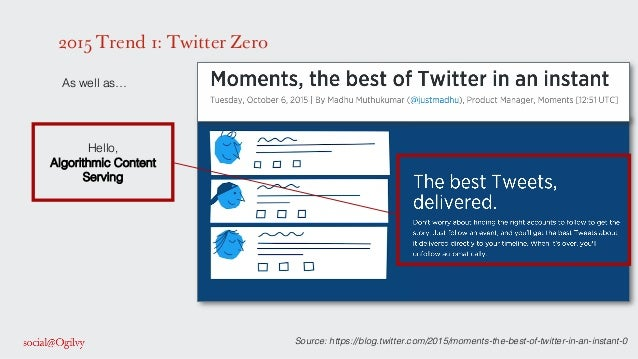 2015 Trend 1: Twitter Zero ! As well as…! ! ! ! ! ! ! ! ! ! ! ! ! ! ! ! ! ! ! Hello,! Algorithmic Content Serving! ! Sourc...